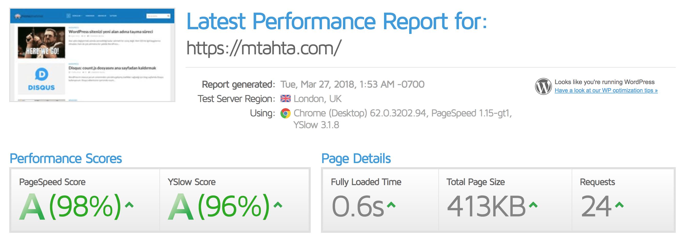 GTmetrix Sonuçları